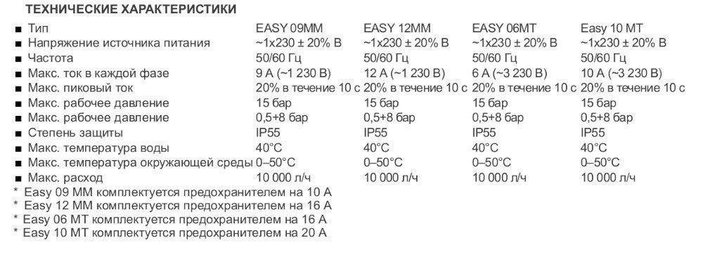 Технические характеристики Coelbo SPEEDMATIC Easy 12