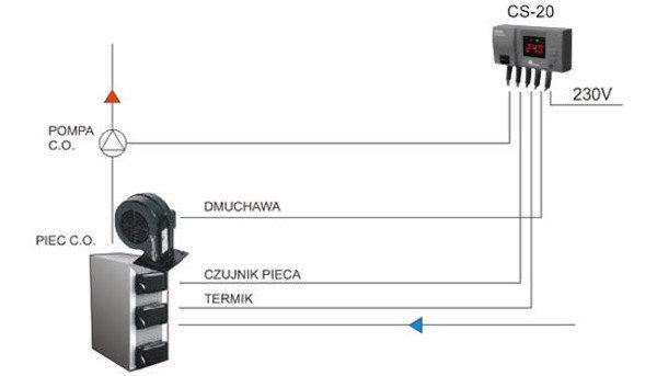 Схема подключения контроллера KG-Elektronik CS-20