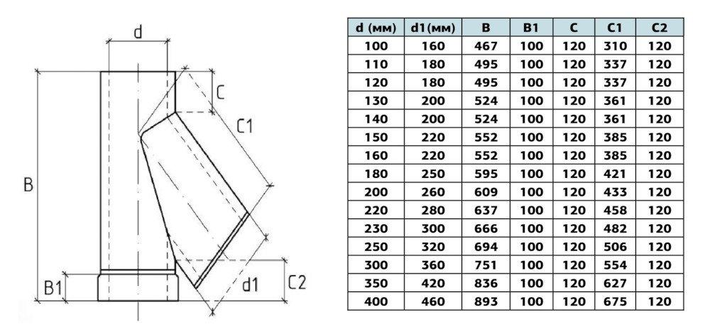 Габаритные размеры тройника с термоизоляцией из нержавеющей стали