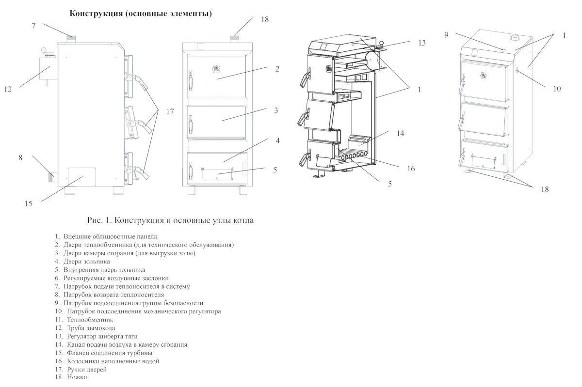 Конструкция твердотопливных котлов ДТМ Универсал