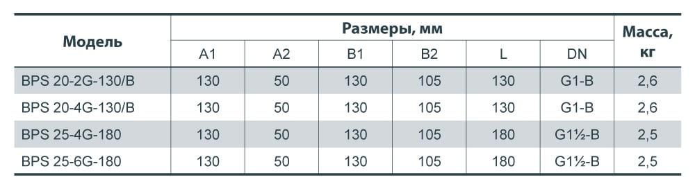 Размеры габаритные BPS 20/2 G - 130