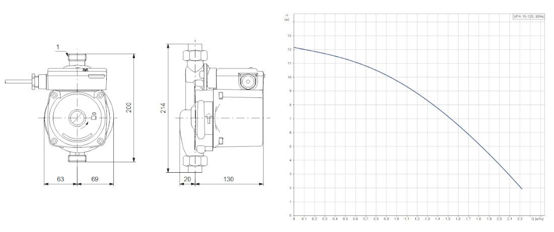 Габаритные размеры и рабочие характеристики повысительного насоса Grundfos UPA 15-120