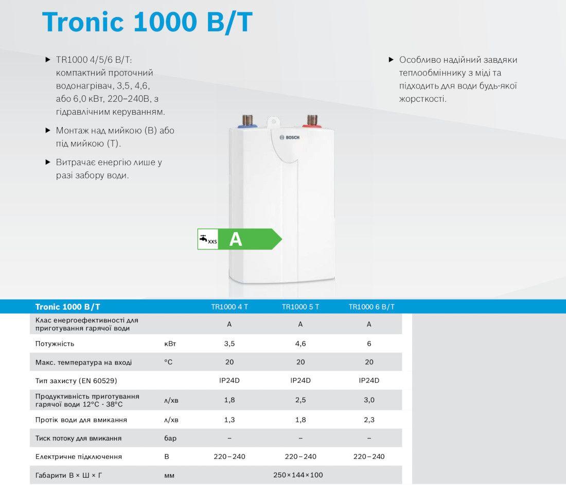 Технические характеристики проточного водонагревателя Bosch Tronic TR1000 4 T