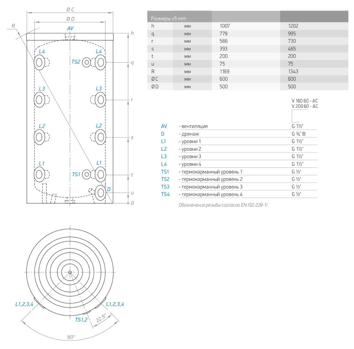 Габаритные размеры TESY V 160 60 AC